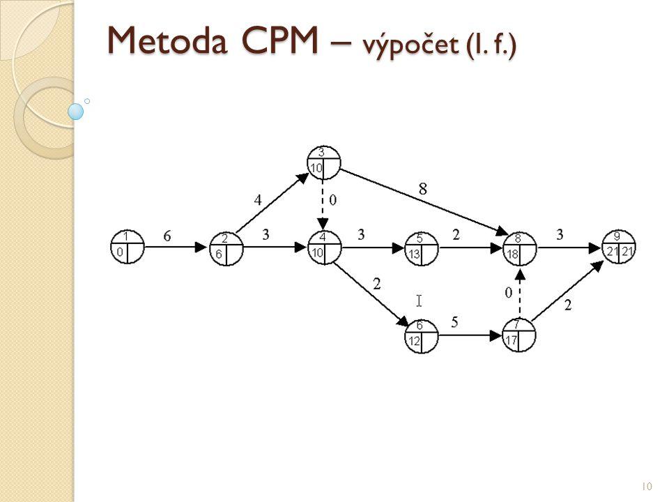 Metoda CPM – výpočet (I. f.) 10
