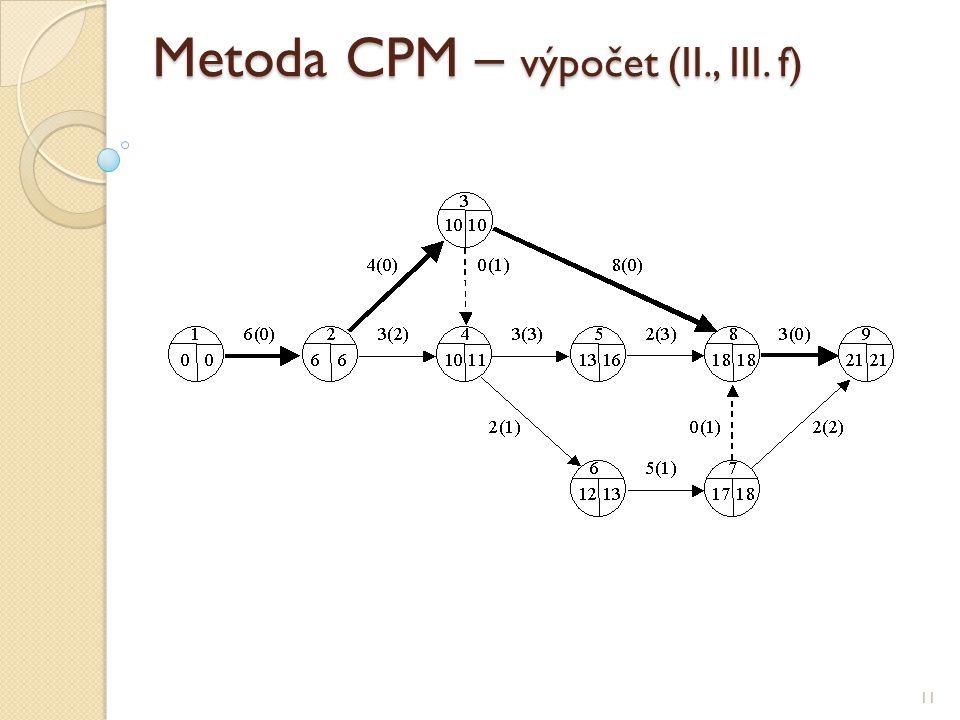Metoda CPM – výpočet (II., III. f) 11