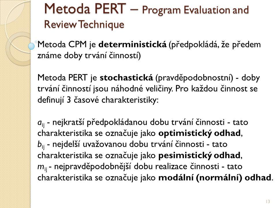 Metoda PERT – Program Evaluation and Review Technique 13 Metoda CPM je deterministická (předpokládá, že předem známe doby trvání činností) Metoda PERT