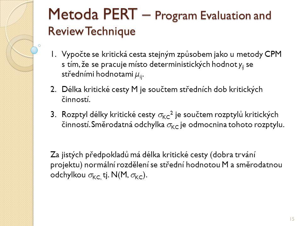 Metoda PERT – Program Evaluation and Review Technique 15 1.Vypočte se kritická cesta stejným způsobem jako u metody CPM s tím, že se pracuje místo det