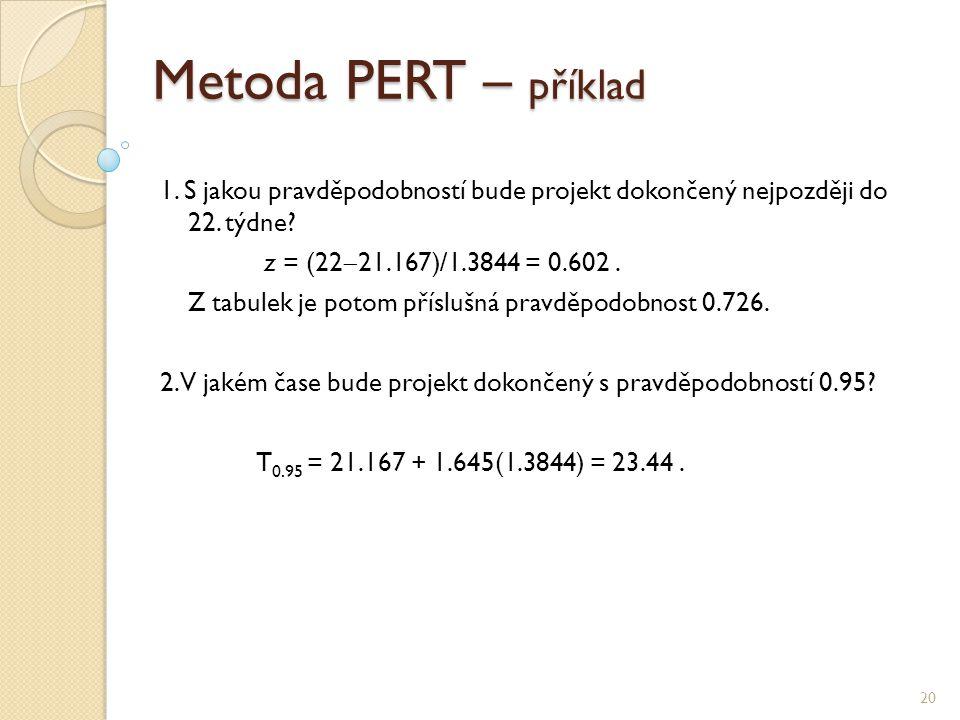 Metoda PERT – příklad 20 1. S jakou pravděpodobností bude projekt dokončený nejpozději do 22. týdne? z = (22  21.167)/1.3844 = 0.602. Z tabulek je po
