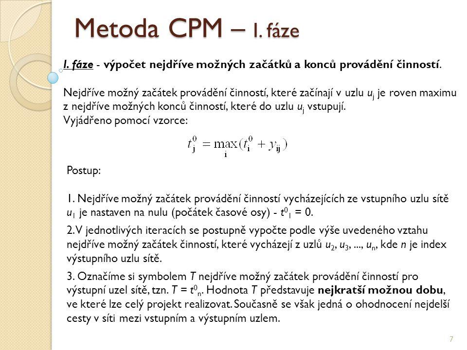Metoda CPM – I. fáze 7 I. fáze - výpočet nejdříve možných začátků a konců provádění činností. Nejdříve možný začátek provádění činností, které začínaj