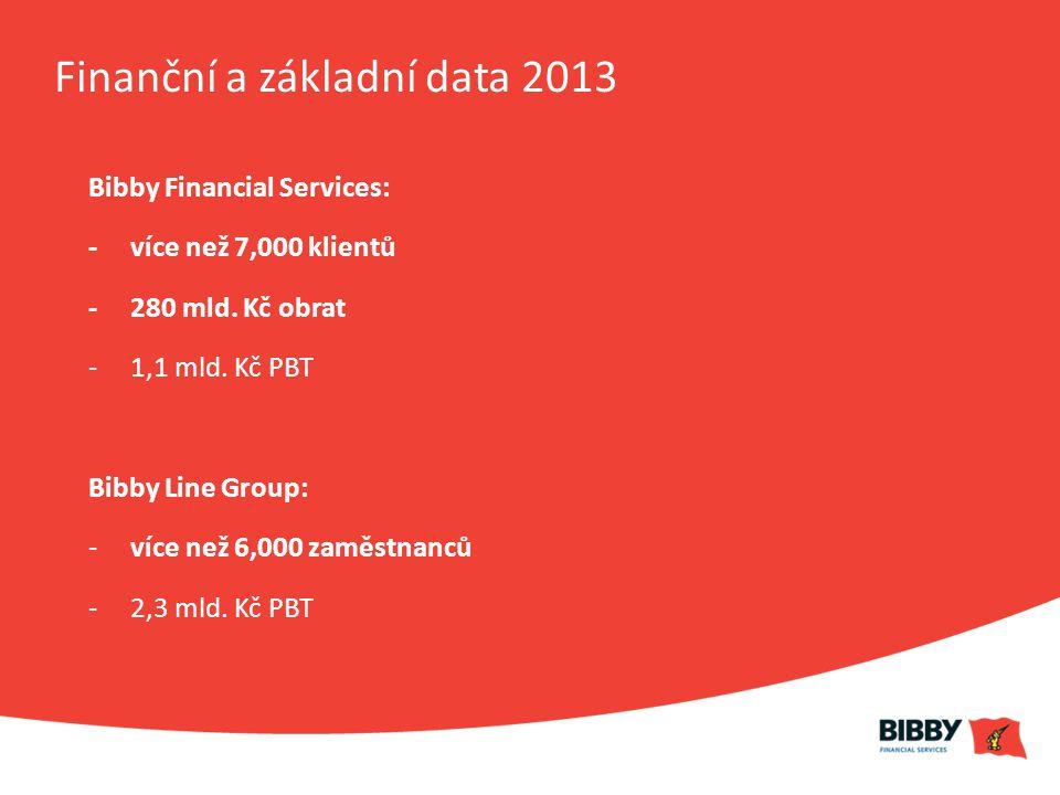 Finanční a základní data 2013 Bibby Financial Services: - více než 7,000 klientů - 280 mld.