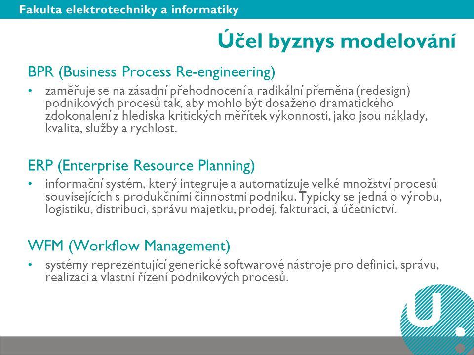 Účel byznys modelování BPR (Business Process Re-engineering) zaměřuje se na zásadní přehodnocení a radikální přeměna (redesign) podnikových procesů ta