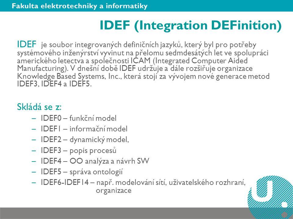 IDEF (Integration DEFinition) IDEF je soubor integrovaných definičních jazyků, který byl pro potřeby systémového inženýrství vyvinut na přelomu sedmde