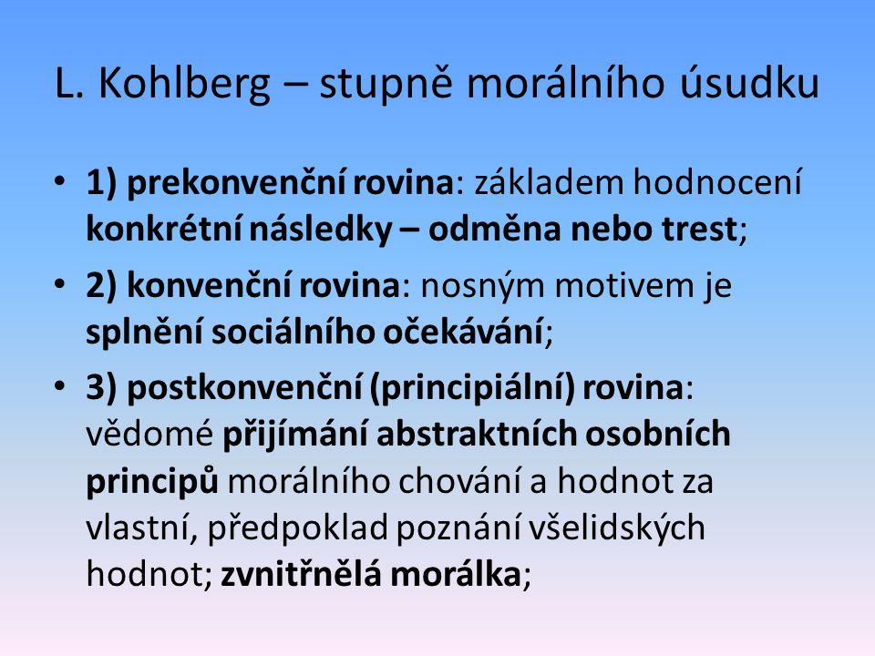 L. Kohlberg – stupně morálního úsudku 1) prekonvenční rovina: základem hodnocení konkrétní následky – odměna nebo trest; 2) konvenční rovina: nosným m