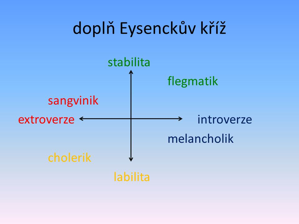 doplň Eysenckův kříž stabilita flegmatik sangvinik extroverzeintroverze melancholik cholerik labilita
