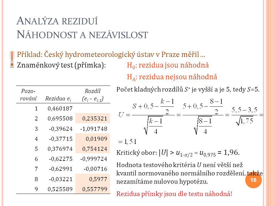 A NALÝZA REZIDUÍ N ÁHODNOST A NEZÁVISLOST Příklad: Český hydrometeorologický ústav v Praze měřil... Znaménkový test (přímka): H 0 : rezidua jsou náhod