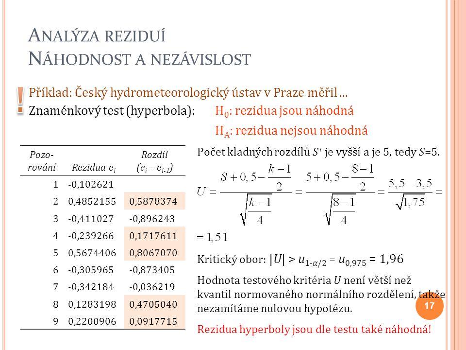 A NALÝZA REZIDUÍ N ÁHODNOST A NEZÁVISLOST Příklad: Český hydrometeorologický ústav v Praze měřil... Znaménkový test (hyperbola): H 0 : rezidua jsou ná