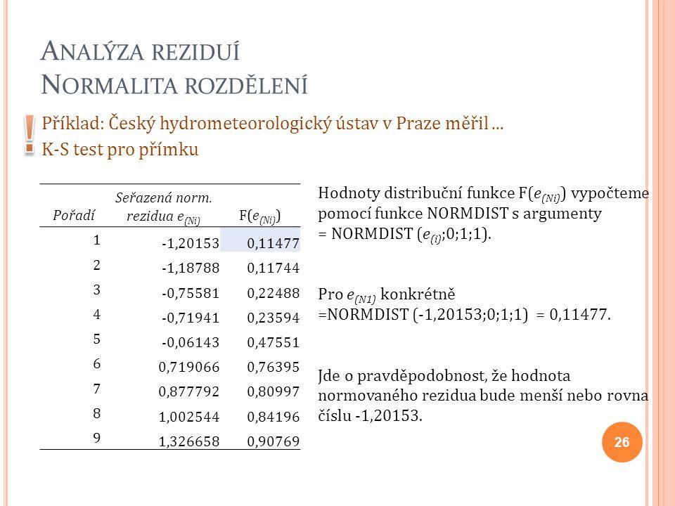 A NALÝZA REZIDUÍ N ORMALITA ROZDĚLENÍ Příklad: Český hydrometeorologický ústav v Praze měřil... K-S test pro přímku Pořadí Seřazená norm. rezidua e (N