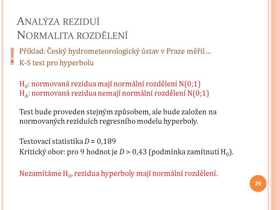 A NALÝZA REZIDUÍ N ORMALITA ROZDĚLENÍ Příklad: Český hydrometeorologický ústav v Praze měřil... K-S test pro hyperbolu H 0 : normovaná rezidua mají no