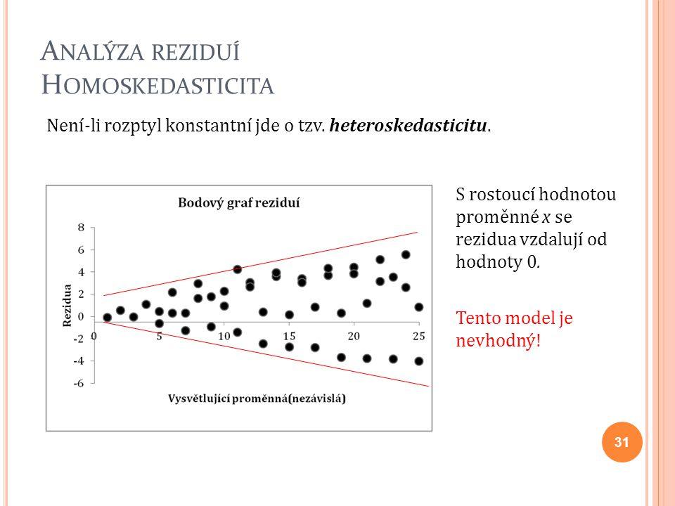 A NALÝZA REZIDUÍ H OMOSKEDASTICITA Není-li rozptyl konstantní jde o tzv. heteroskedasticitu. S rostoucí hodnotou proměnné x se rezidua vzdalují od hod