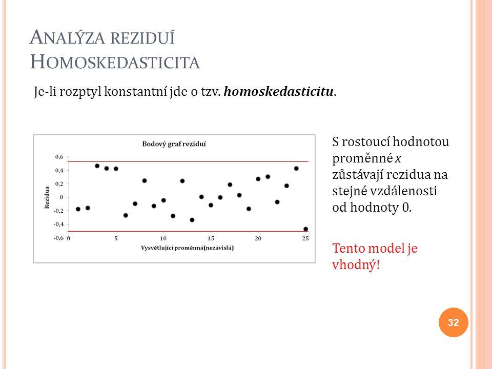 A NALÝZA REZIDUÍ H OMOSKEDASTICITA Je-li rozptyl konstantní jde o tzv. homoskedasticitu. S rostoucí hodnotou proměnné x zůstávají rezidua na stejné vz
