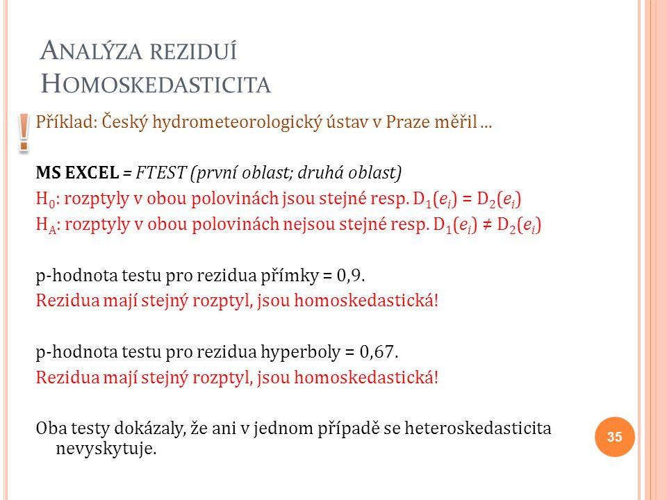A NALÝZA REZIDUÍ H OMOSKEDASTICITA Příklad: Český hydrometeorologický ústav v Praze měřil... MS EXCEL = FTEST (první oblast; druhá oblast) H 0 : rozpt