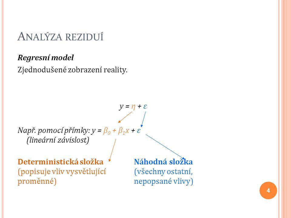 Regresní model Zjednodušené zobrazení reality. y = η + ε Např. pomocí přímky: y = β 0 + β 1 x + ε (lineární závislost) Deterministická složka Náhodná