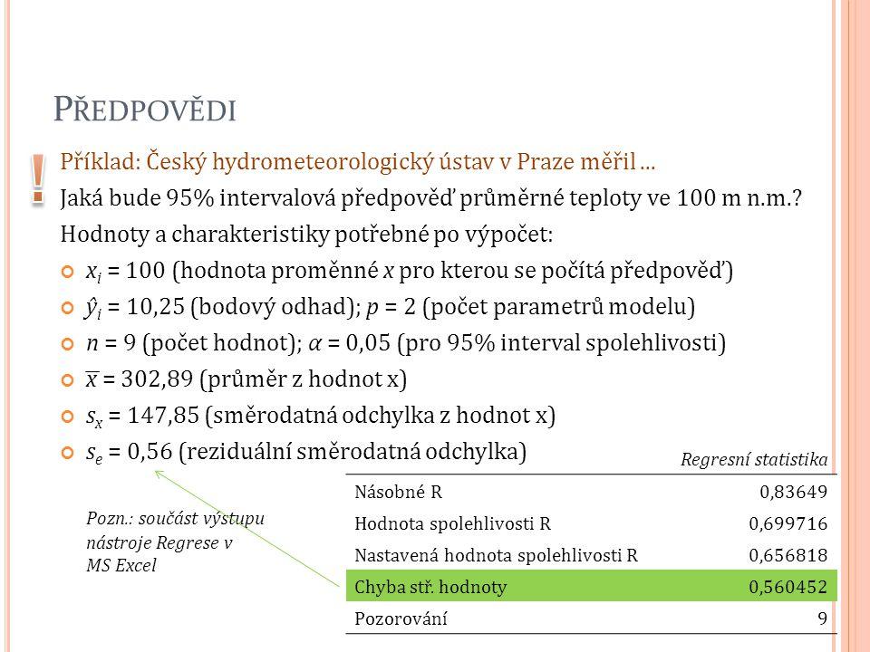 P ŘEDPOVĚDI Příklad: Český hydrometeorologický ústav v Praze měřil... Jaká bude 95% intervalová předpověď průměrné teploty ve 100 m n.m.? Hodnoty a ch