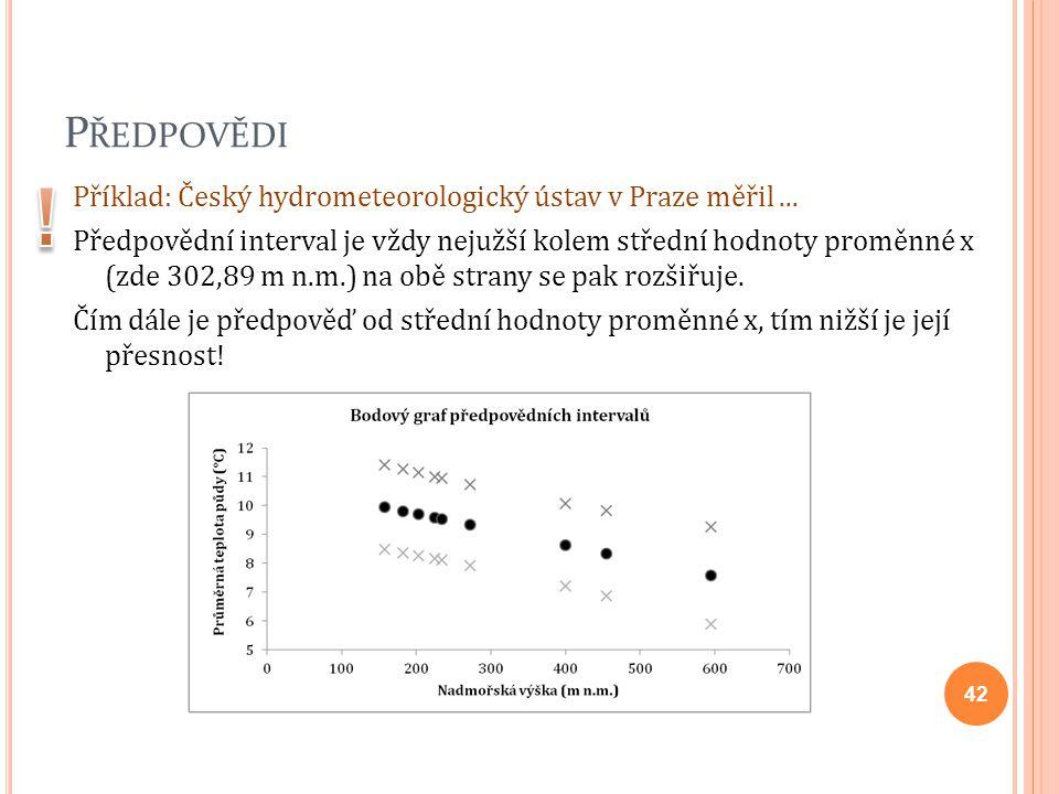 P ŘEDPOVĚDI Příklad: Český hydrometeorologický ústav v Praze měřil... Předpovědní interval je vždy nejužší kolem střední hodnoty proměnné x (zde 302,8