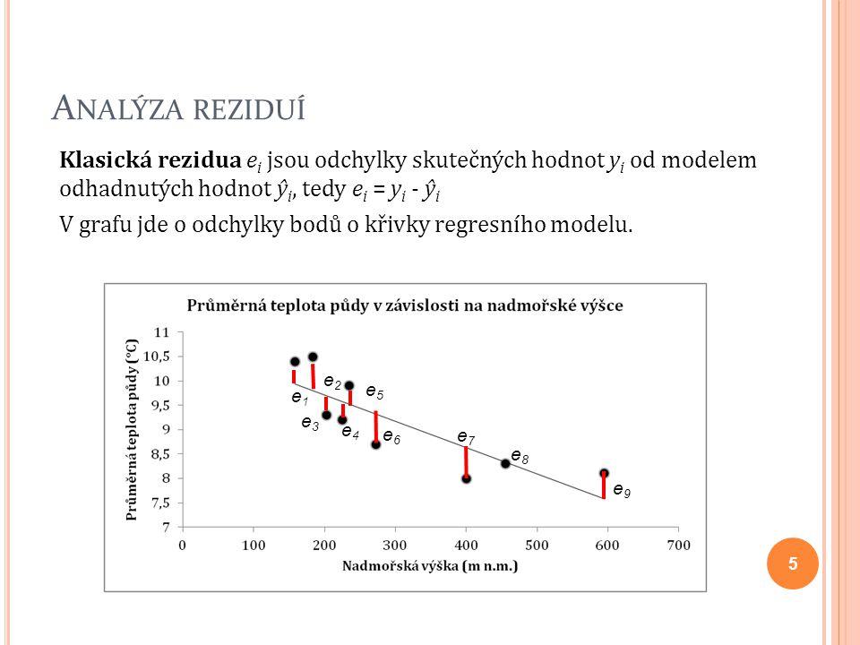 Klasická rezidua e i jsou odchylky skutečných hodnot y i od modelem odhadnutých hodnot ŷ i, tedy e i = y i - ŷ i V grafu jde o odchylky bodů o křivky