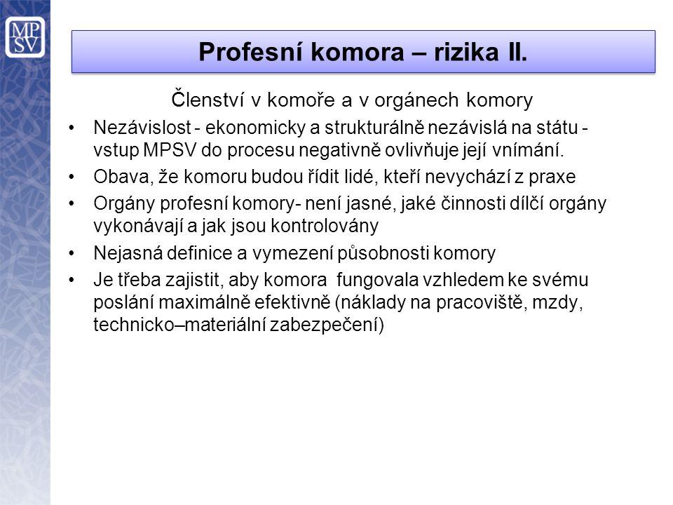 Profesní komora – rizika II.