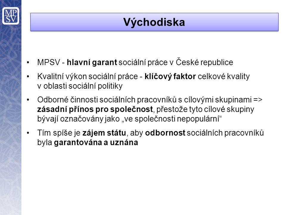 Východiska MPSV - hlavní garant sociální práce v České republice Kvalitní výkon sociální práce - klíčový faktor celkové kvality v oblasti sociální pol