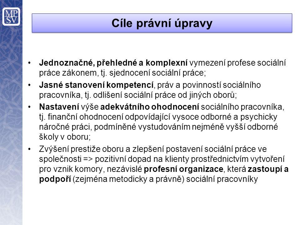 Cíle právní úpravy Jednoznačné, přehledné a komplexní vymezení profese sociální práce zákonem, tj. sjednocení sociální práce; Jasné stanovení kompeten