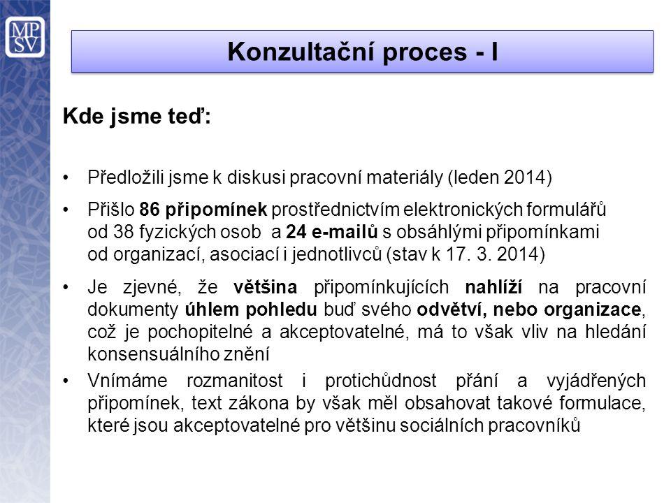 Konzultační proces - I Kde jsme teď: Předložili jsme k diskusi pracovní materiály (leden 2014) Přišlo 86 připomínek prostřednictvím elektronických for