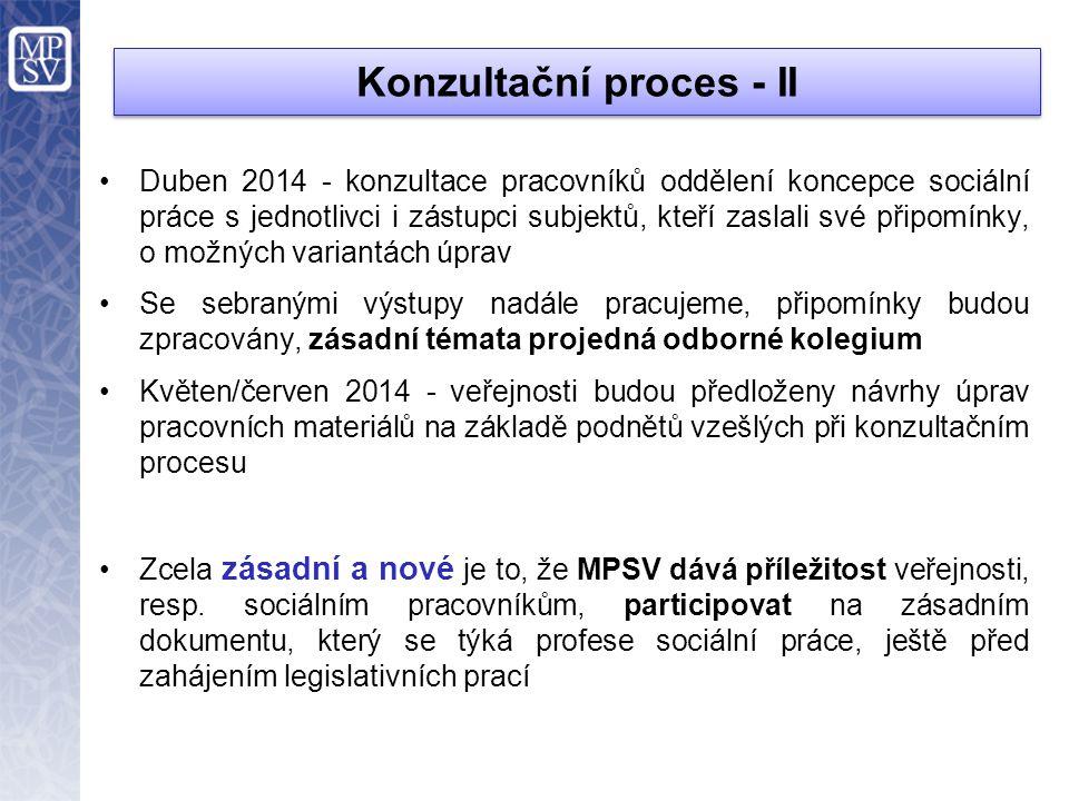 Konzultační proces - II Duben 2014 - konzultace pracovníků oddělení koncepce sociální práce s jednotlivci i zástupci subjektů, kteří zaslali své připo