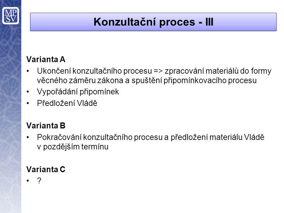 Konzultační proces - III Varianta A Ukončení konzultačního procesu => zpracování materiálů do formy věcného záměru zákona a spuštění připomínkovacího procesu Vypořádání připomínek Předložení Vládě Varianta B Pokračování konzultačního procesu a předložení materiálu Vládě v pozdějším termínu Varianta C ?