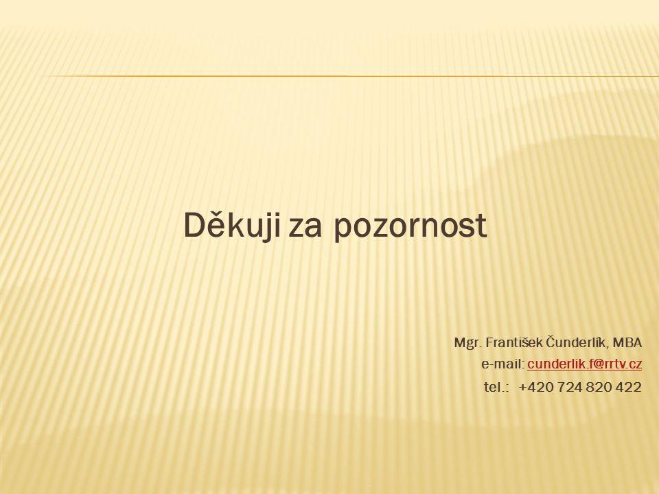 Děkuji za pozornost Mgr. František Čunderlík, MBA e-mail: cunderlik.f@rrtv.czcunderlik.f@rrtv.cz tel.: +420 724 820 422