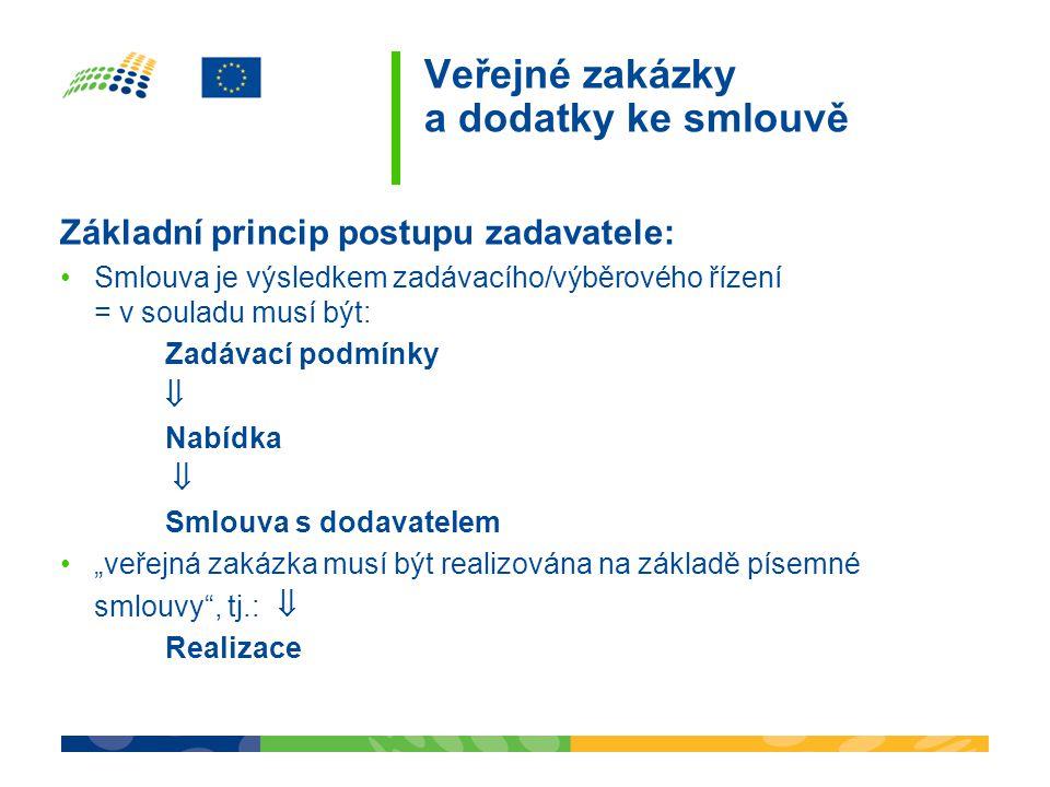 """Základní princip postupu zadavatele: Smlouva je výsledkem zadávacího/výběrového řízení = v souladu musí být: Zadávací podmínky  Nabídka  Smlouva s dodavatelem """"veřejná zakázka musí být realizována na základě písemné smlouvy , tj.:  Realizace Veřejné zakázky a dodatky ke smlouvě"""