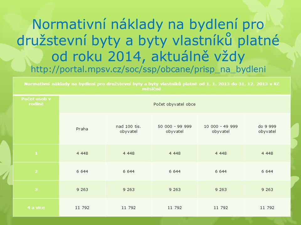 Normativní náklady na bydlení pro družstevní byty a byty vlastníků platné od roku 2014, aktuálně vždy http://portal.mpsv.cz/soc/ssp/obcane/prisp_na_by
