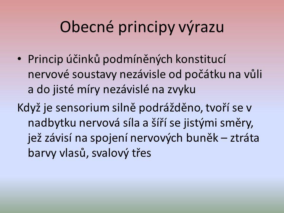 Obecné principy výrazu Princip účinků podmíněných konstitucí nervové soustavy nezávisle od počátku na vůli a do jisté míry nezávislé na zvyku Když je