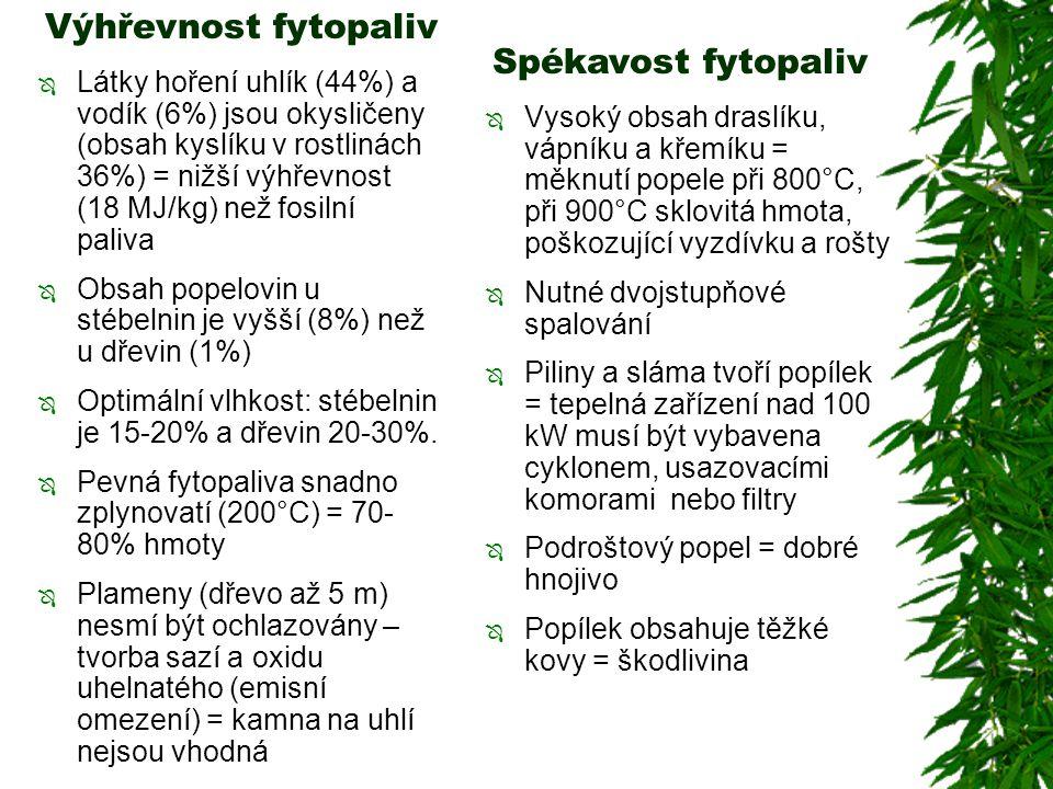 Výhřevnost fytopaliv  Látky hoření uhlík (44%) a vodík (6%) jsou okysličeny (obsah kyslíku v rostlinách 36%) = nižší výhřevnost (18 MJ/kg) než fosiln
