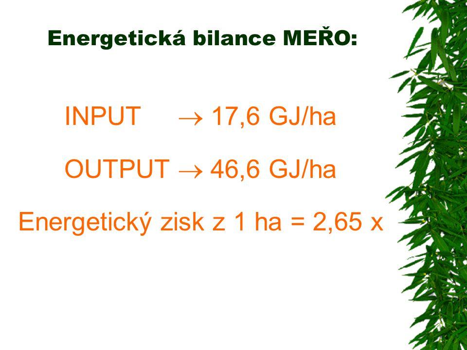 Energetická bilance MEŘO: INPUT  17,6 GJ/ha OUTPUT  46,6 GJ/ha Energetický zisk z 1 ha = 2,65 x