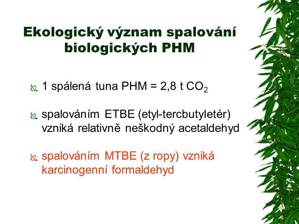 Ekologický význam spalování biologických PHM  1 spálená tuna PHM = 2,8 t CO 2  spalováním ETBE (etyl-tercbutyletér) vzniká relativně neškodný acetal