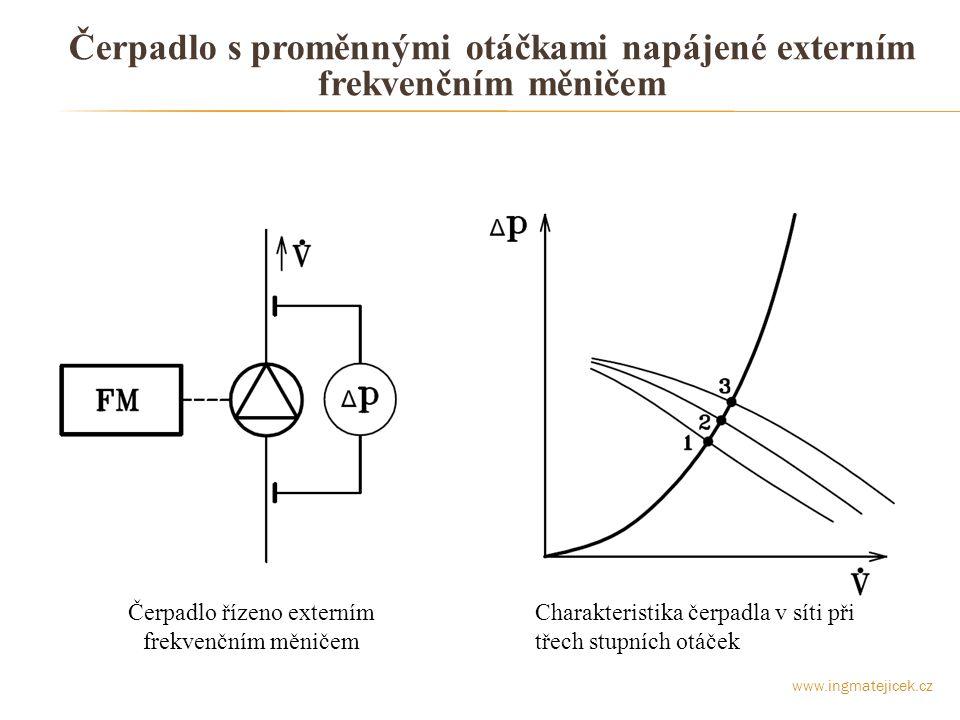 Čerpadlo s proměnnými otáčkami napájené integrovaným regulátorem www.ingmatejicek.cz Čerpadlo řízeno integrovaným regulátorem Charakteristika čerpadla v síti při třech stupních otáček