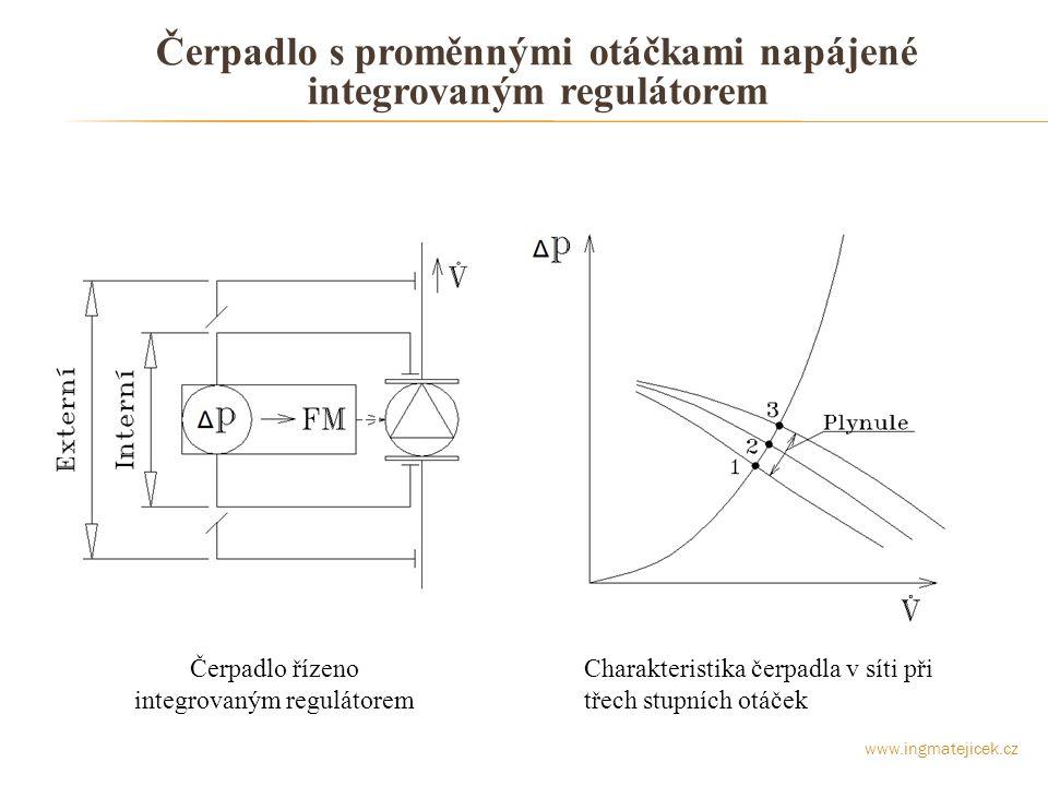 Čerpadlo s proměnnými otáčkami napájené integrovaným regulátorem www.ingmatejicek.cz Čerpadlo řízeno integrovaným regulátorem Charakteristika čerpadla
