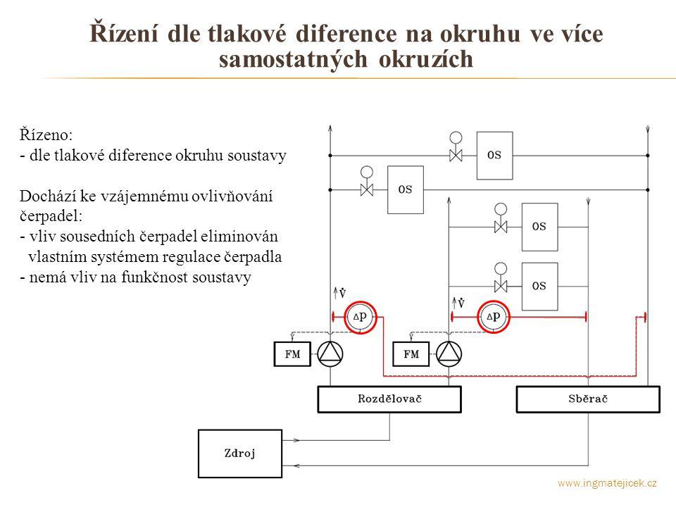 Řízení dle tlakové diference na okruhu ve více samostatných okruzích Řízeno: - dle tlakové diference okruhu soustavy Dochází ke vzájemnému ovlivňování