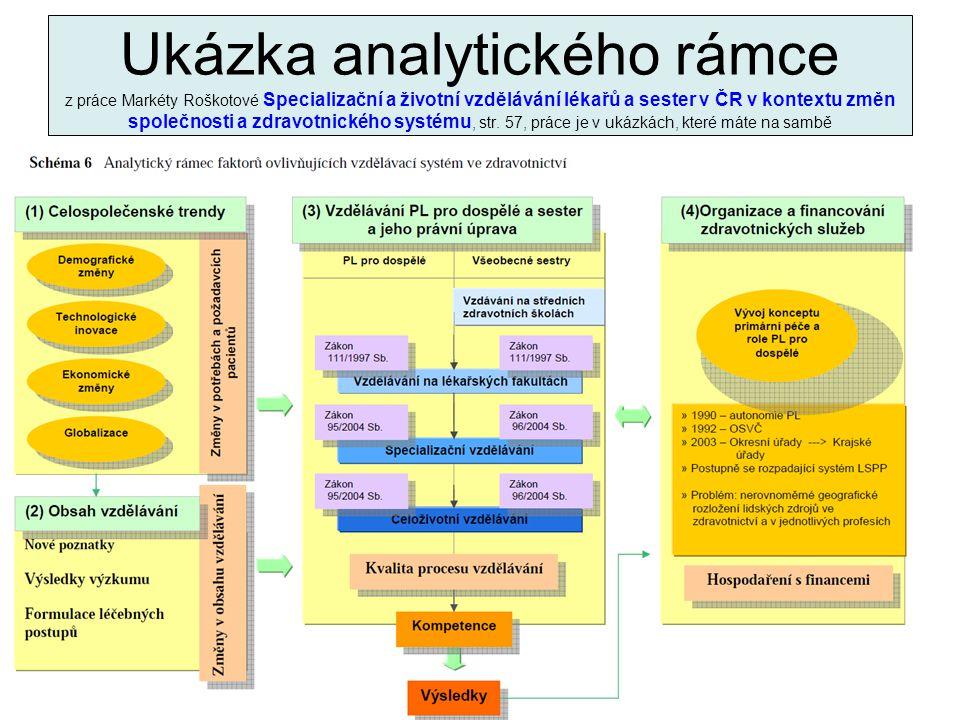 Ukázka analytického rámce z práce Markéty Roškotové Specializační a životní vzdělávání lékařů a sester v ČR v kontextu změn společnosti a zdravotnické