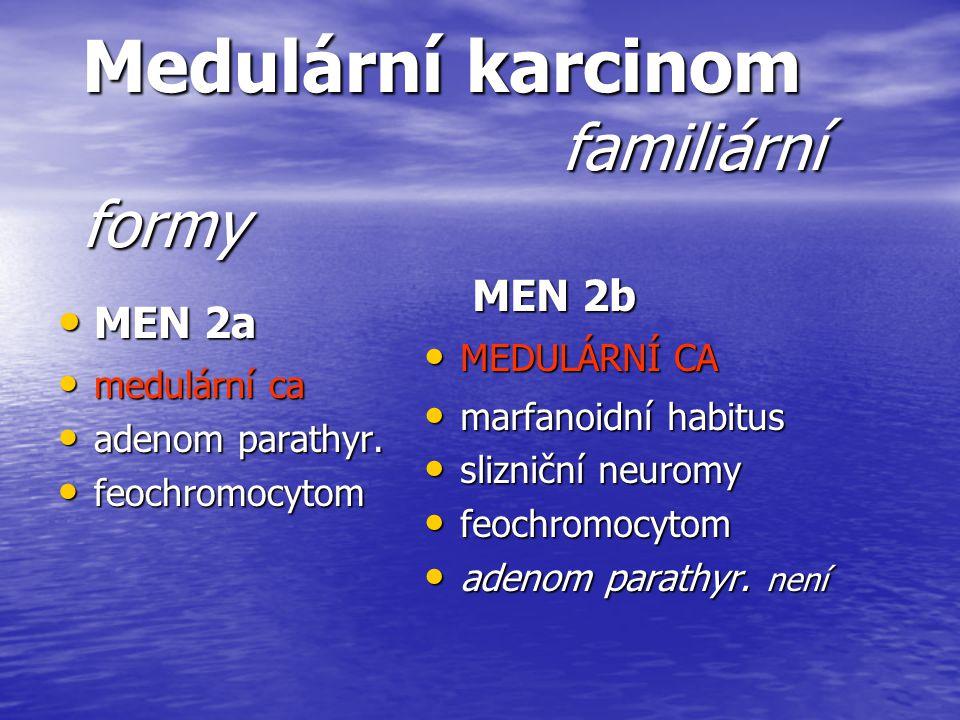 Medulární karcinom familiární formy MEN 2a MEN 2a medulární ca medulární ca adenom parathyr. adenom parathyr. feochromocytom feochromocytom MEN 2b MED