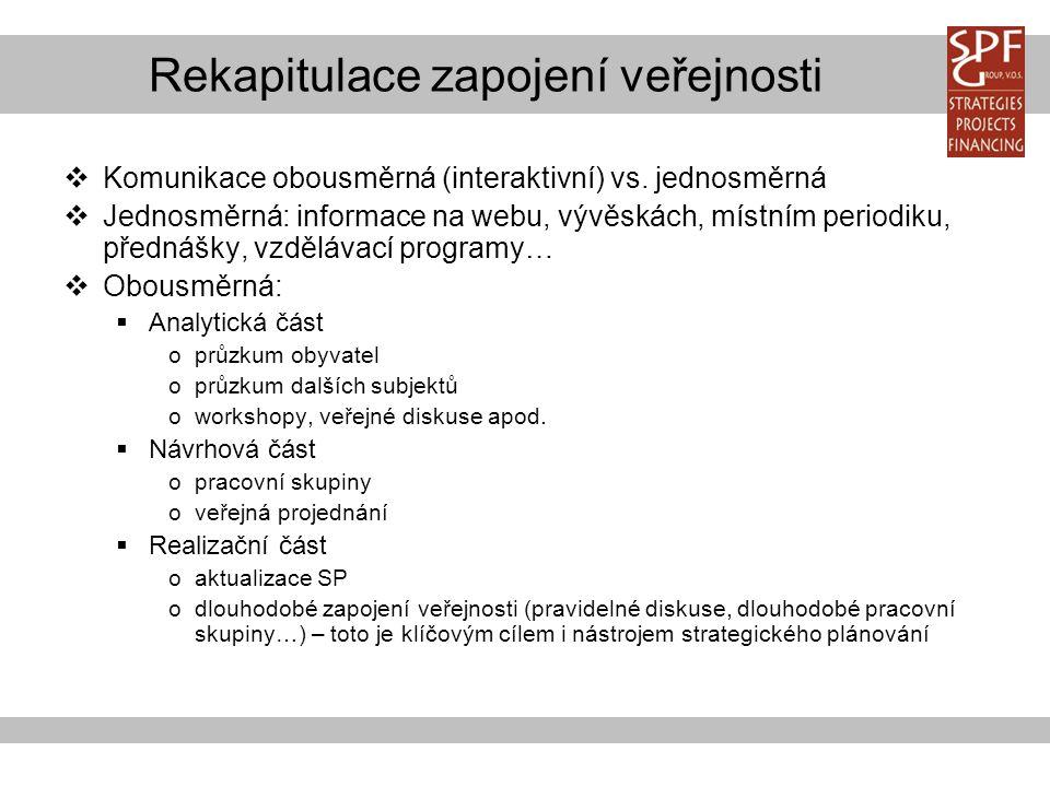 Rekapitulace zapojení veřejnosti  Komunikace obousměrná (interaktivní) vs.