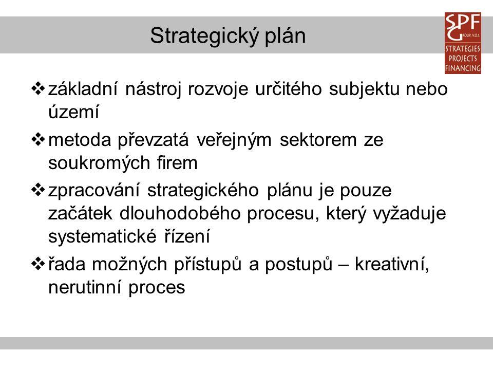 Strategický plán  základní nástroj rozvoje určitého subjektu nebo území  metoda převzatá veřejným sektorem ze soukromých firem  zpracování strategického plánu je pouze začátek dlouhodobého procesu, který vyžaduje systematické řízení  řada možných přístupů a postupů – kreativní, nerutinní proces