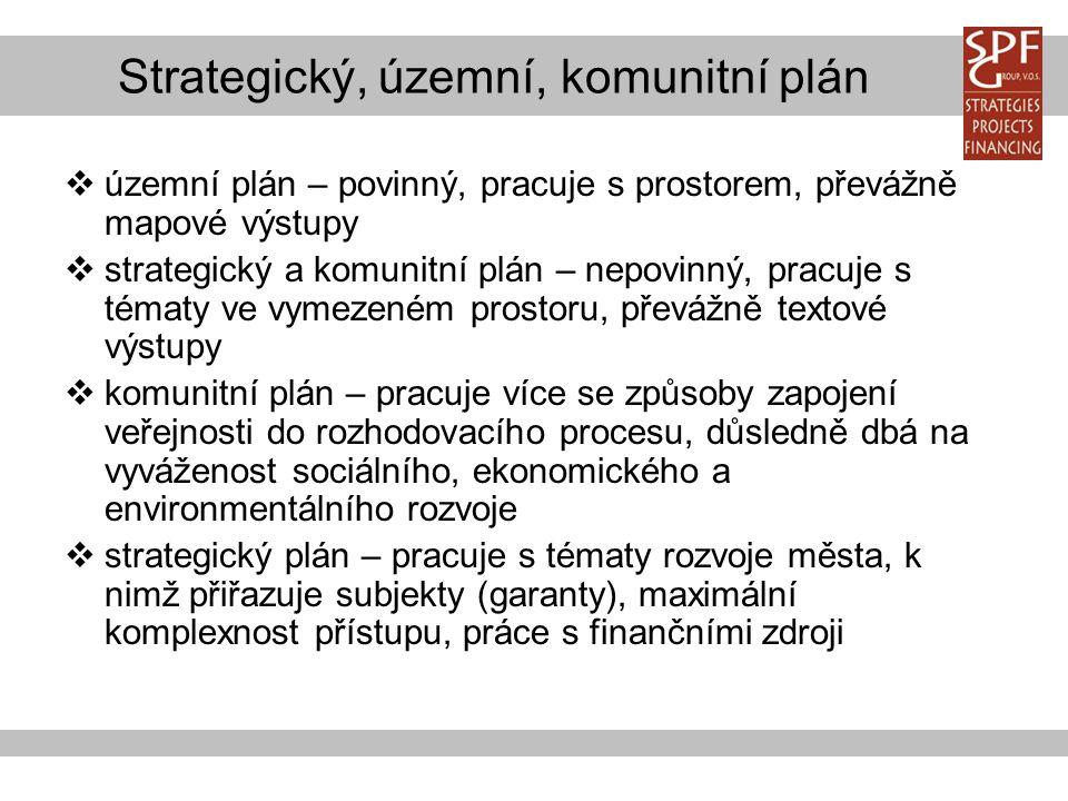 Strategický, územní, komunitní plán  územní plán – povinný, pracuje s prostorem, převážně mapové výstupy  strategický a komunitní plán – nepovinný, pracuje s tématy ve vymezeném prostoru, převážně textové výstupy  komunitní plán – pracuje více se způsoby zapojení veřejnosti do rozhodovacího procesu, důsledně dbá na vyváženost sociálního, ekonomického a environmentálního rozvoje  strategický plán – pracuje s tématy rozvoje města, k nimž přiřazuje subjekty (garanty), maximální komplexnost přístupu, práce s finančními zdroji