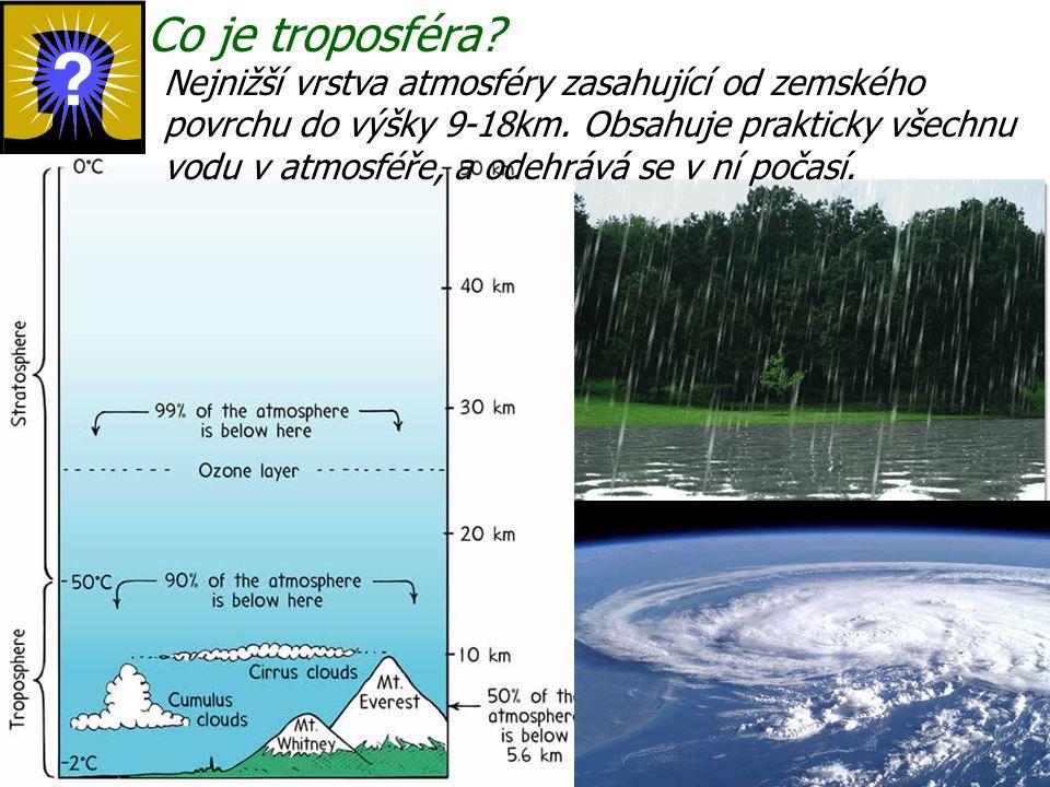 Co je troposféra? Nejnižší vrstva atmosféry zasahující od zemského povrchu do výšky 9-18km. Obsahuje prakticky všechnu vodu v atmosféře, a odehrává se