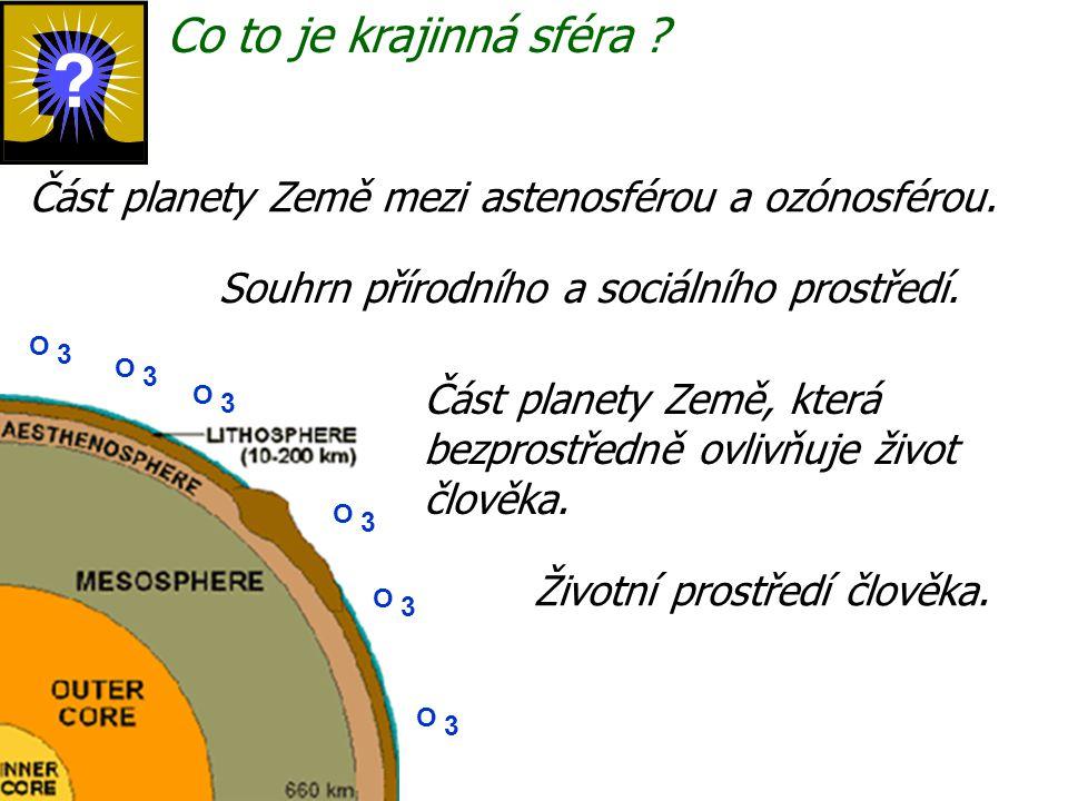 Co to je krajinná sféra ? Životní prostředí člověka. Část planety Země, která bezprostředně ovlivňuje život člověka. Část planety Země mezi astenosfér