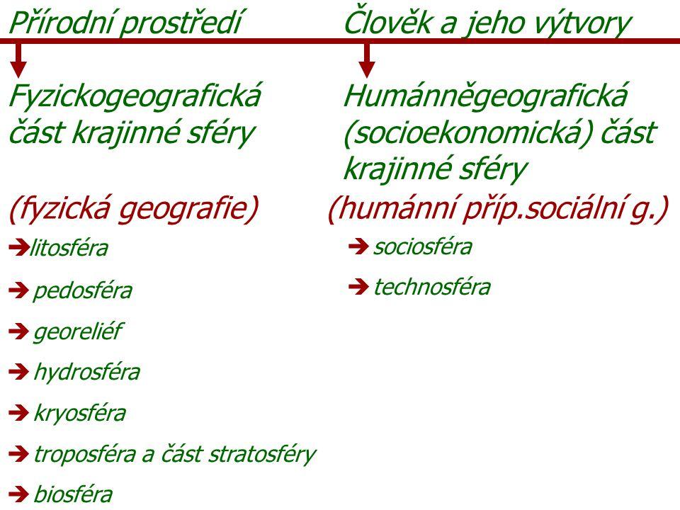 Přírodní prostředíČlověk a jeho výtvory Fyzickogeografická část krajinné sféry Humánněgeografická (socioekonomická) část krajinné sféry (fyzická geogr