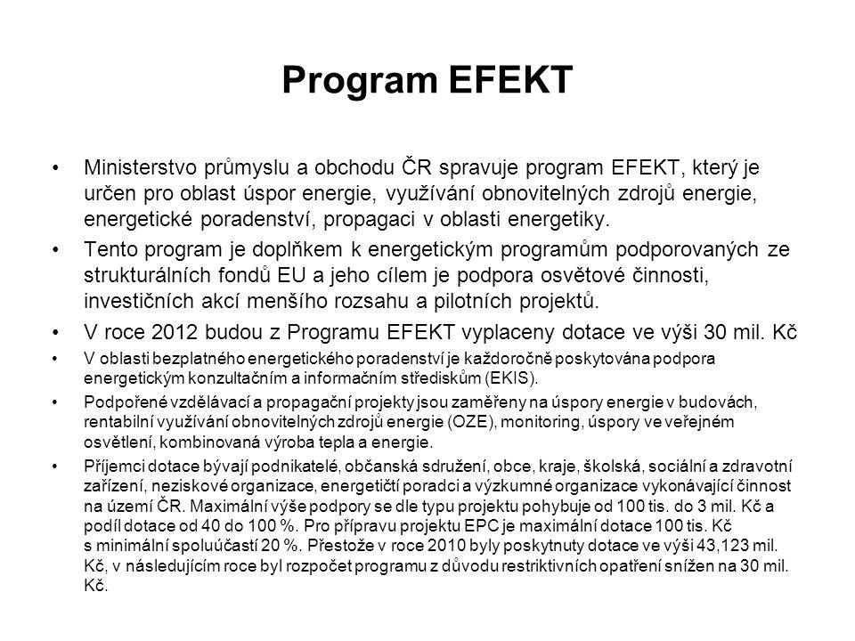 Program EFEKT Ministerstvo průmyslu a obchodu ČR spravuje program EFEKT, který je určen pro oblast úspor energie, využívání obnovitelných zdrojů energie, energetické poradenství, propagaci v oblasti energetiky.