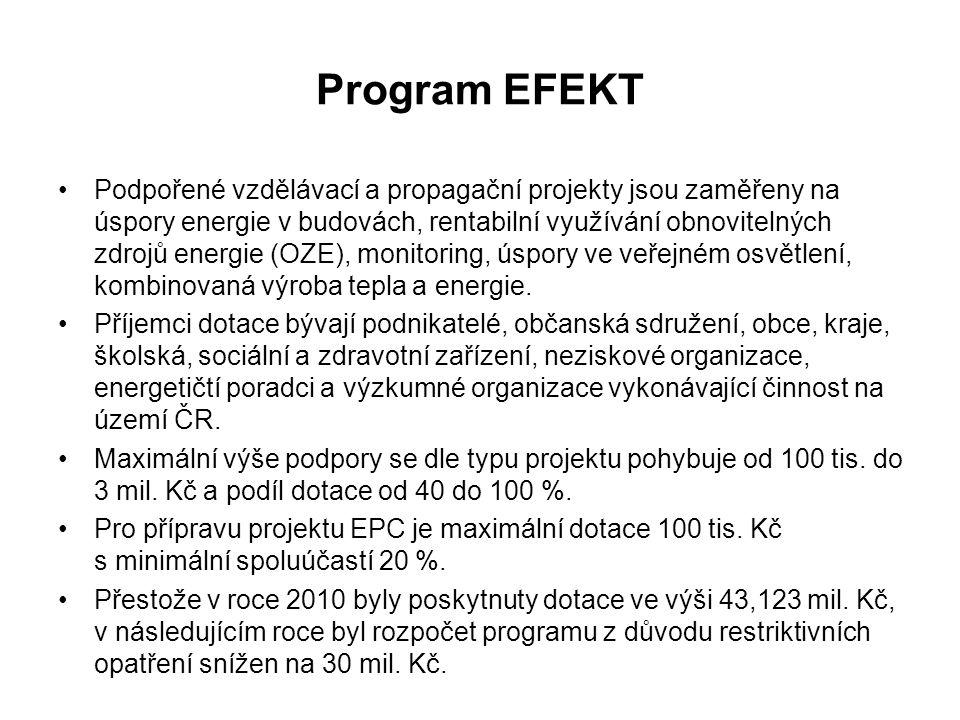 Program EFEKT Podpořené vzdělávací a propagační projekty jsou zaměřeny na úspory energie v budovách, rentabilní využívání obnovitelných zdrojů energie (OZE), monitoring, úspory ve veřejném osvětlení, kombinovaná výroba tepla a energie.