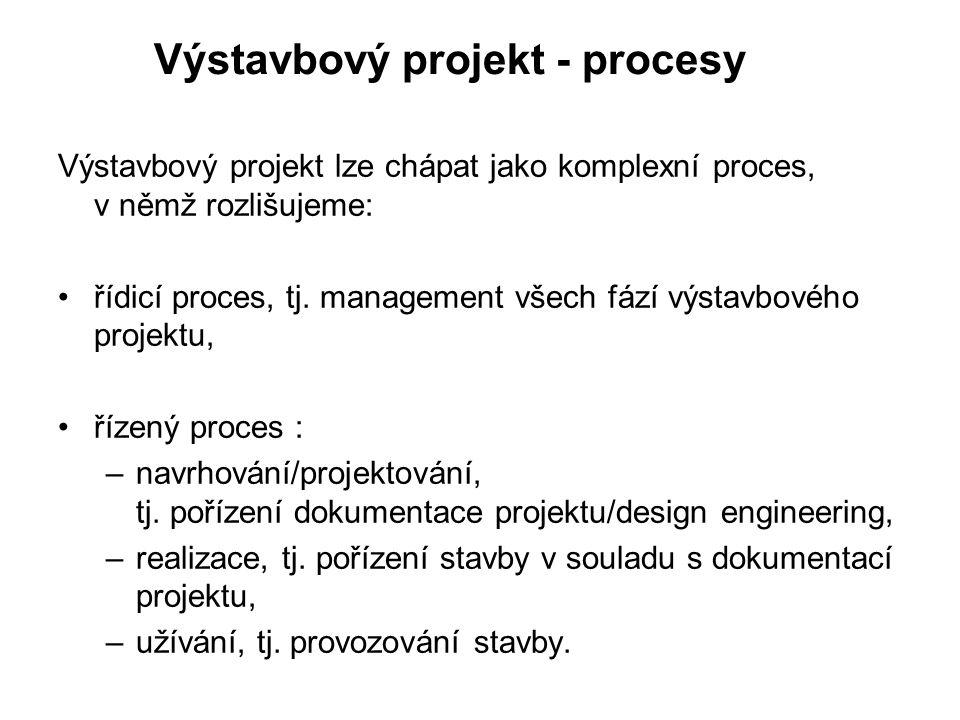 Výstavbový projekt - procesy Výstavbový projekt lze chápat jako komplexní proces, v němž rozlišujeme: řídicí proces, tj.