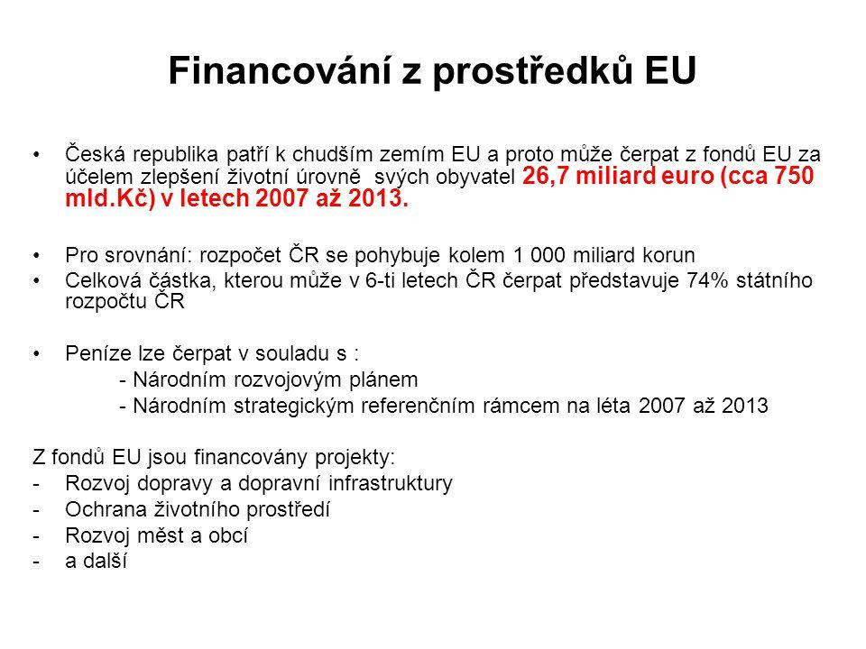 Financování z prostředků EU Česká republika patří k chudším zemím EU a proto může čerpat z fondů EU za účelem zlepšení životní úrovně svých obyvatel 26,7 miliard euro (cca 750 mld.Kč) v letech 2007 až 2013.